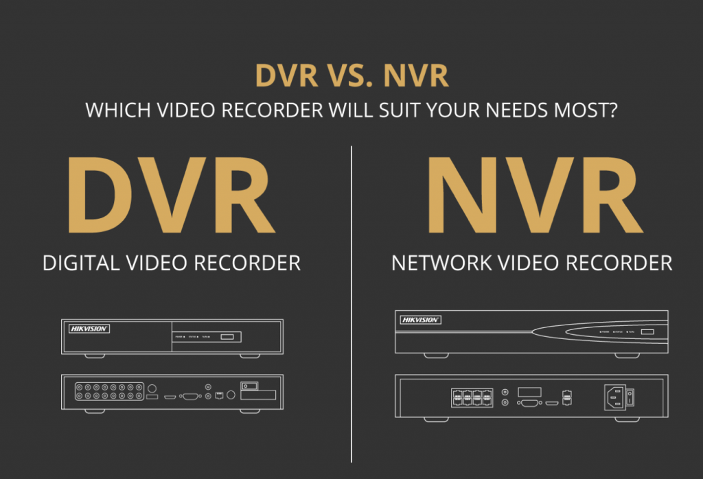 DVR vs NVR - Which Recorder Will Suit Your Needs Most