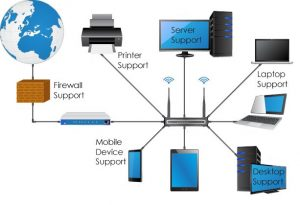 CLEAR IT Administration Network Support Services