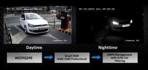 Hkvision LRP Camera Daytime vs Nighttime ANPR with Black and White List