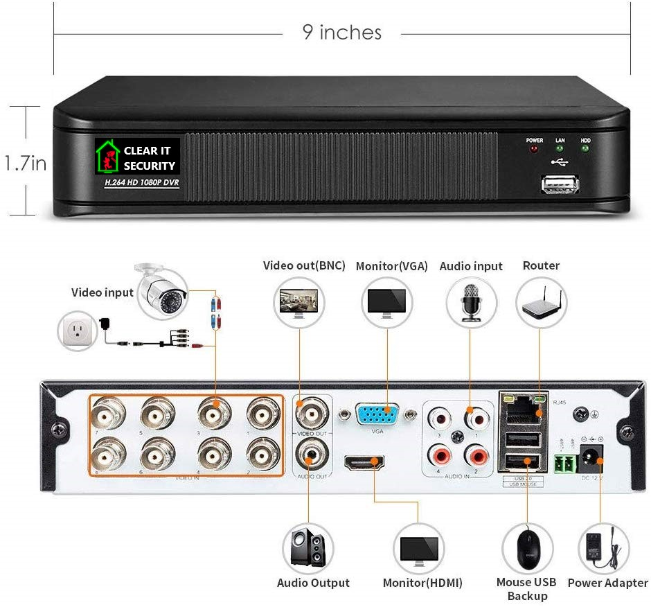 CITS-ZOSI DVR 8-Channel Security Camera System - Connections diagram